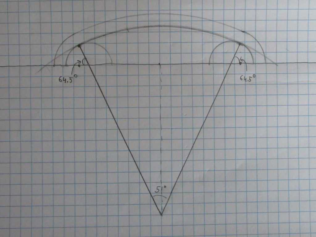 How a Basket Handle Arch is Drawn